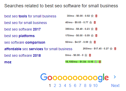 best seo software small business related searches