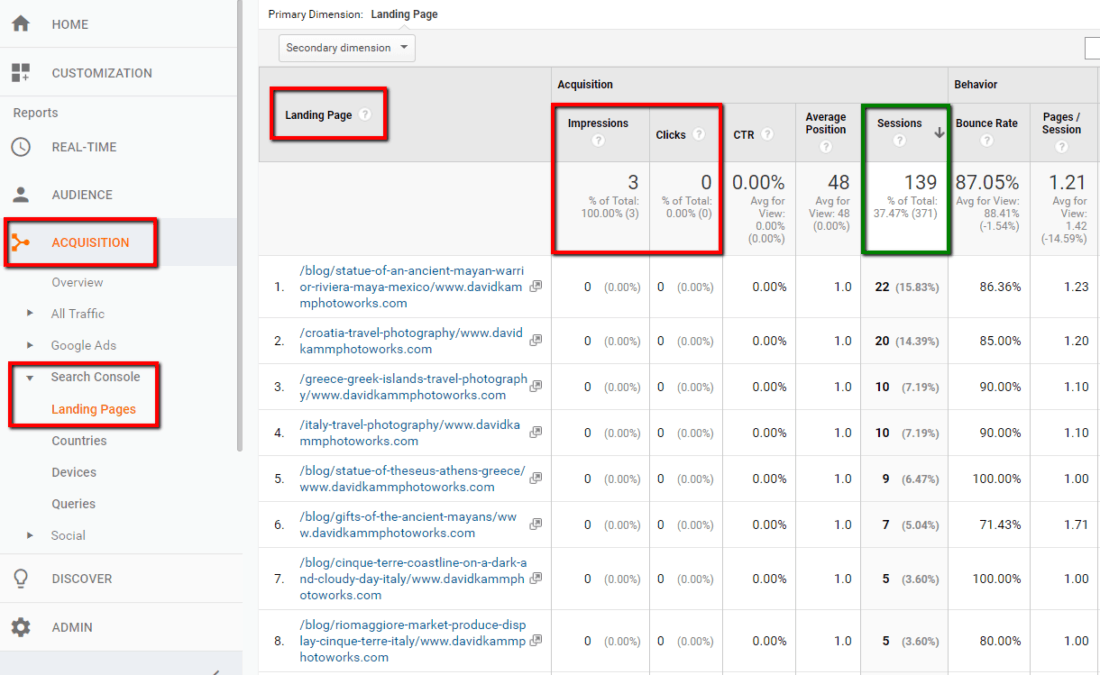 google analytics search landing pages