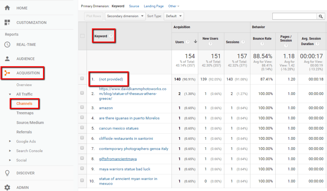 google-analytics-seo-keywords