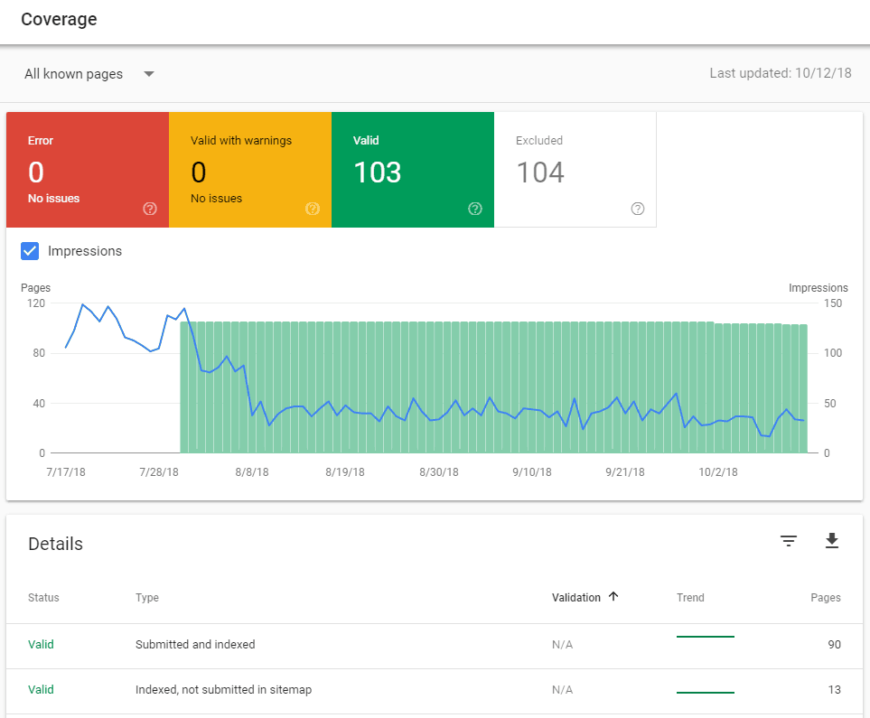 google search console index coverage