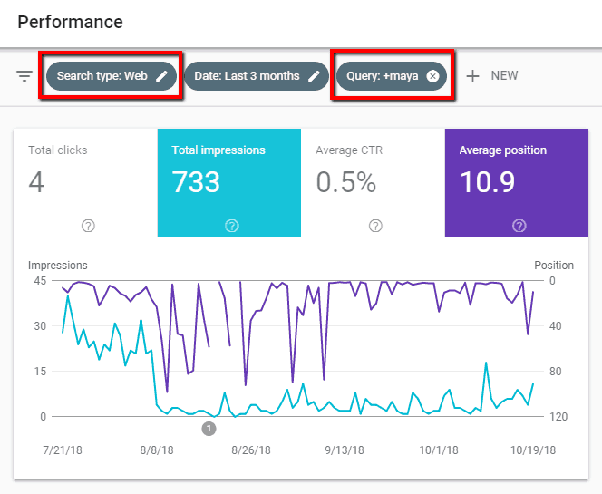 google search console keyword ranking timeline