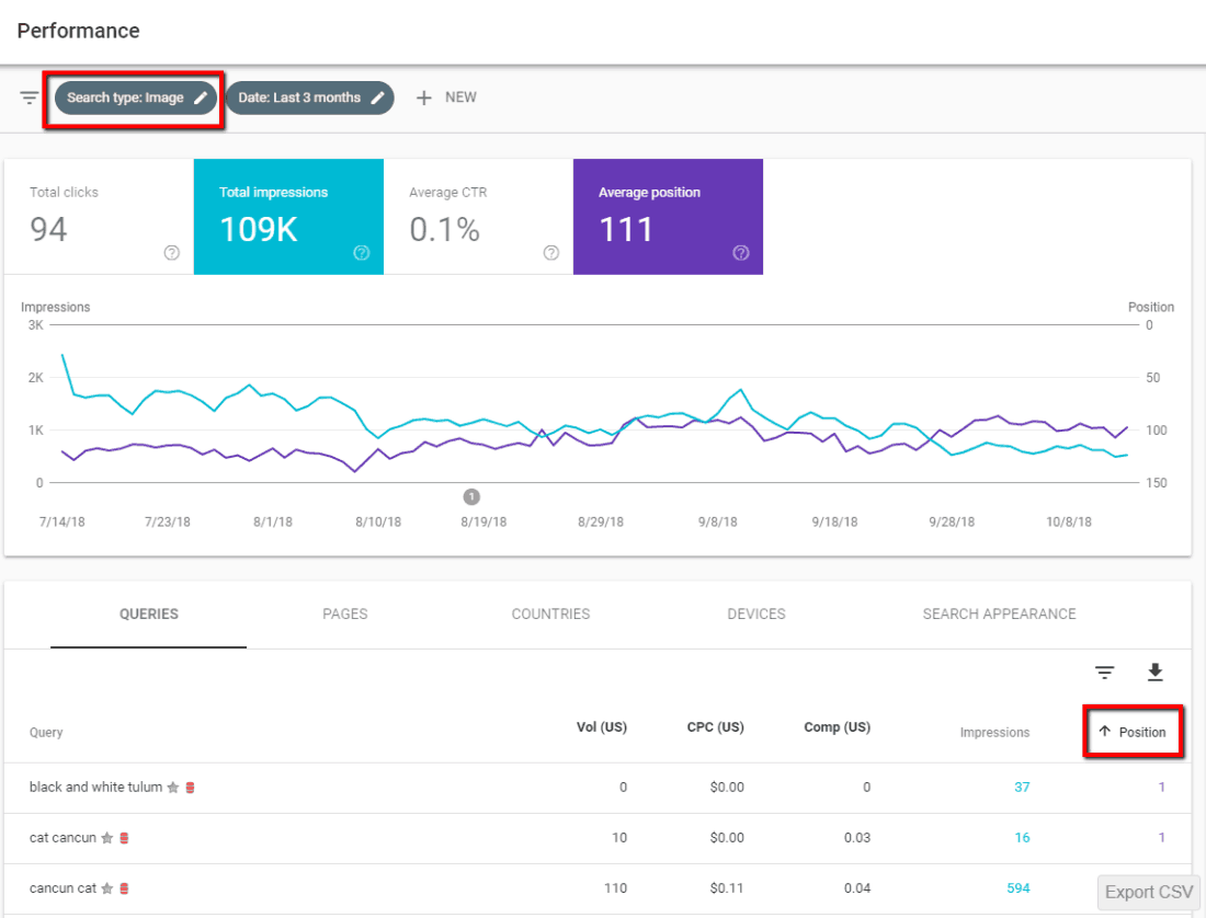 google search console image ranking results