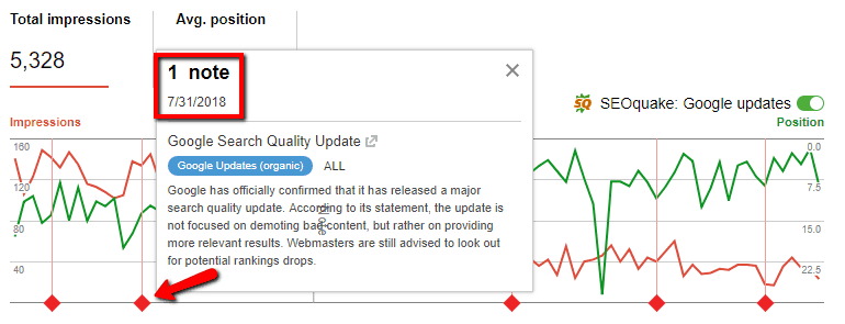 seoquake update on google search console