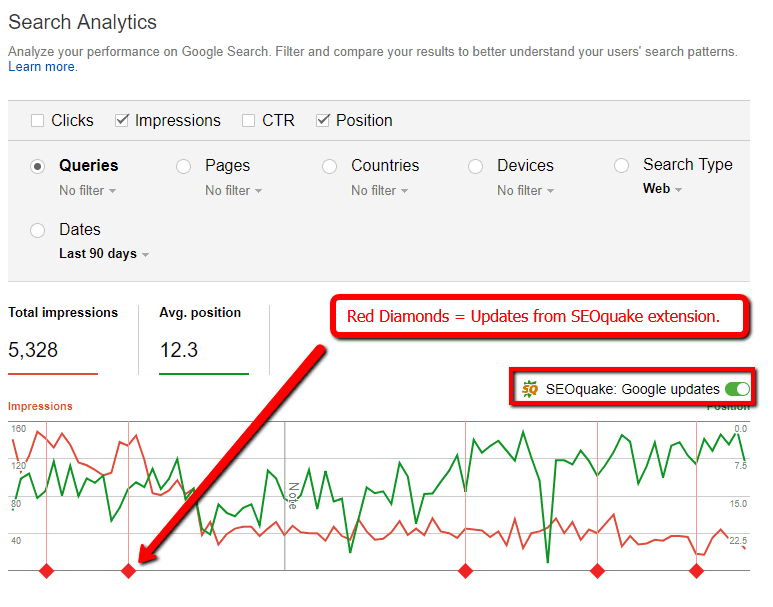 seoquake for google search console