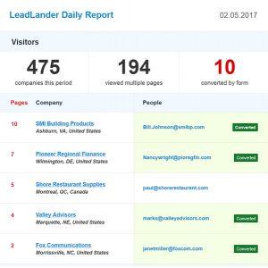 leadlander daily visitors report