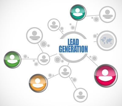 b2b lead generation-ip tracking-web visitor identification