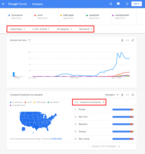 google-search-trends-coronavirus-covid-queries