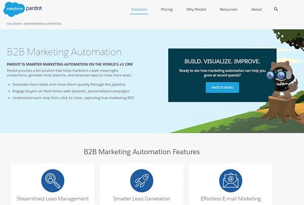 salesforce pardot marketing software