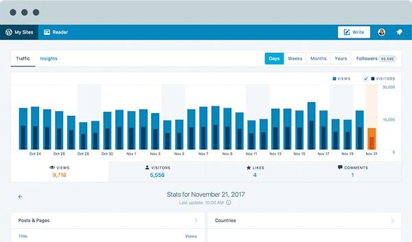 jetpack stats dashboard