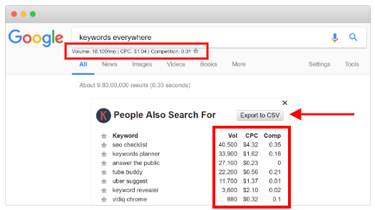 keywords everywhere example data