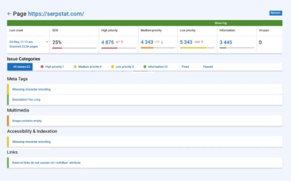 serpstat website page audit summary